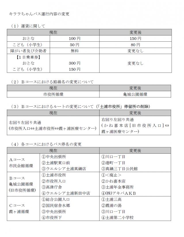 運行内容の変更20150924